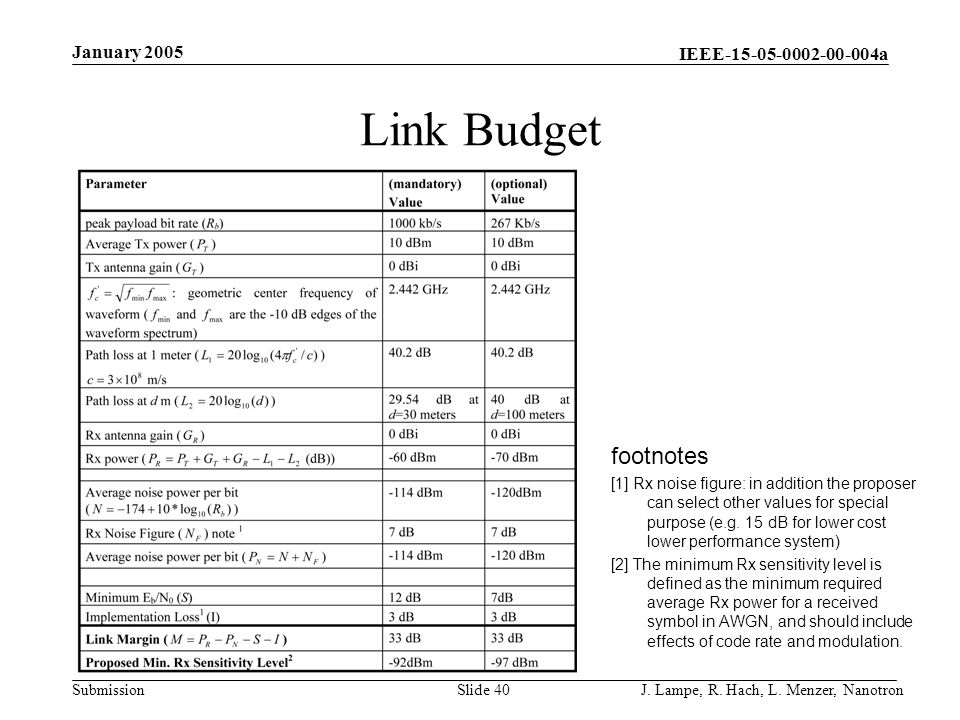 Link Budget footnotes January 2005