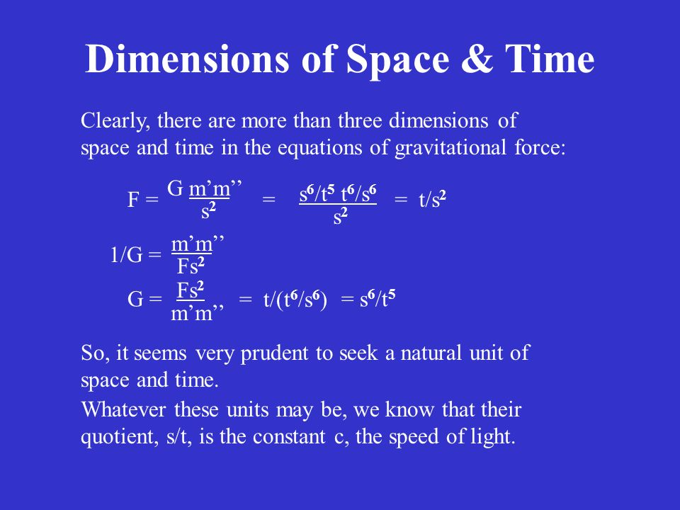 On the coming revolution in fundamental physics ppt download for Dimensions of space and time