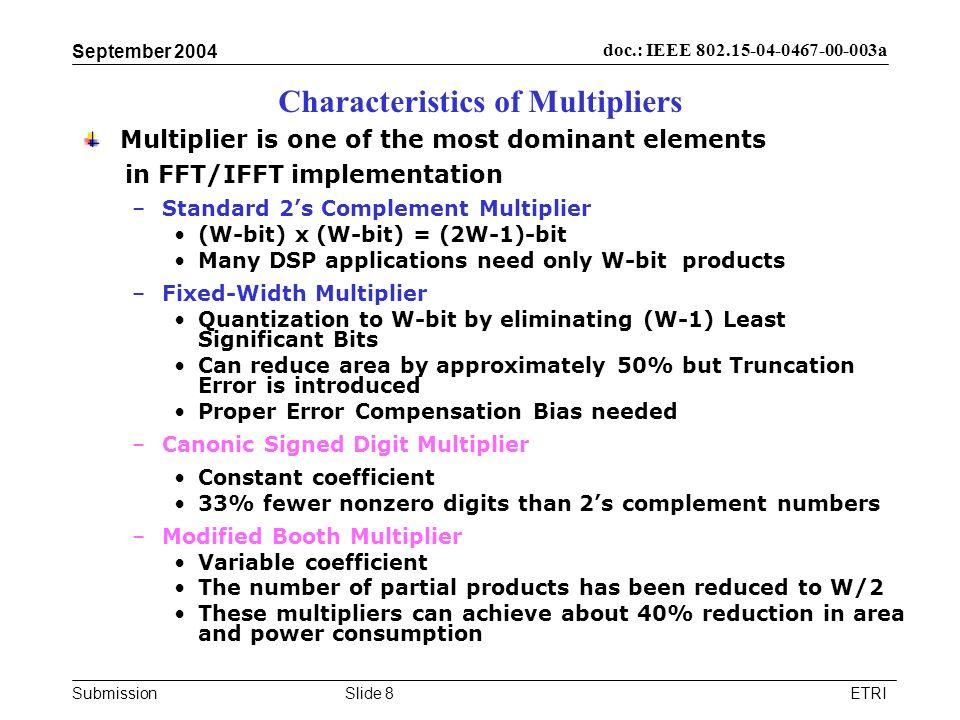 Characteristics of Multipliers