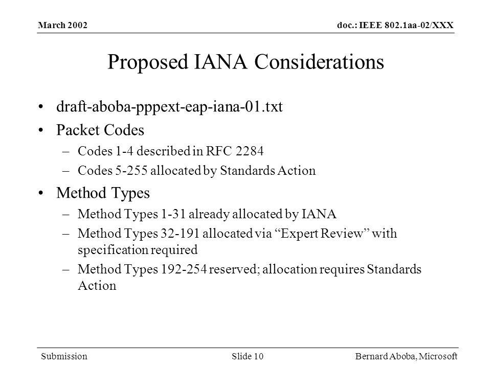 Proposed IANA Considerations