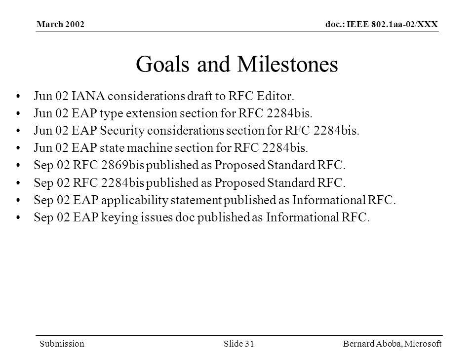 Goals and Milestones Jun 02 IANA considerations draft to RFC Editor.