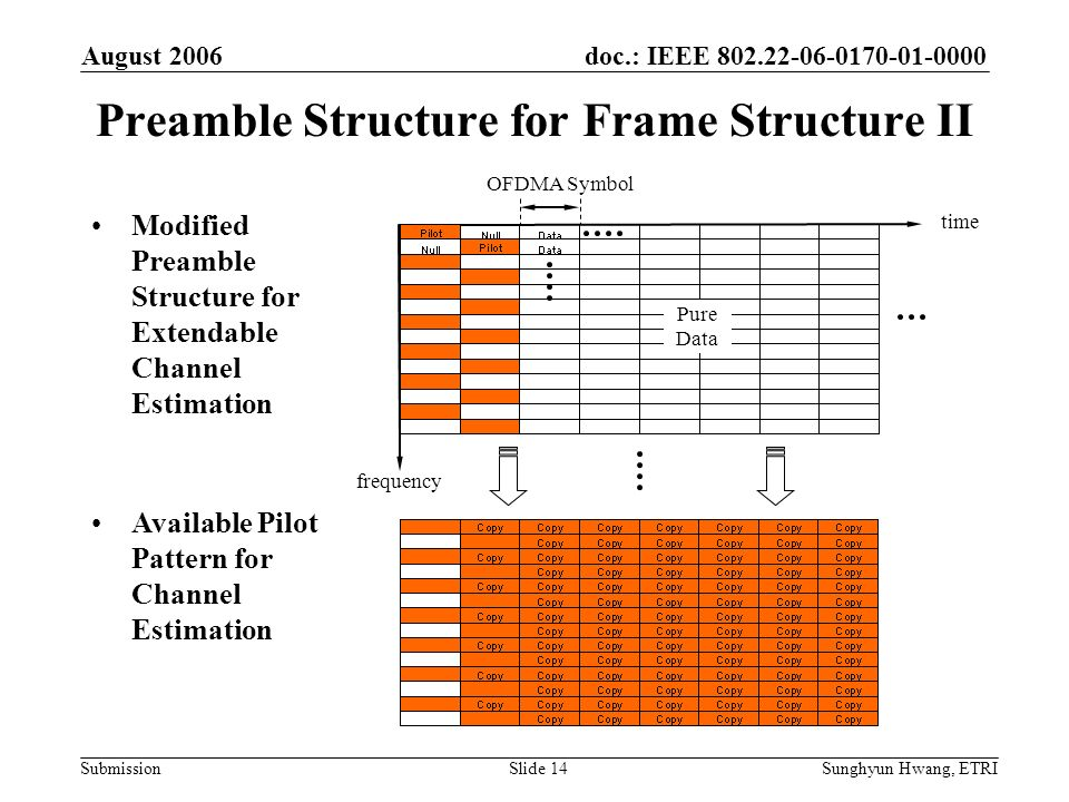 Preamble Structure for Frame Structure II
