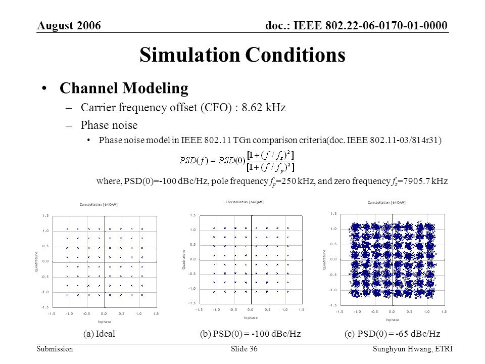 Simulation Conditions