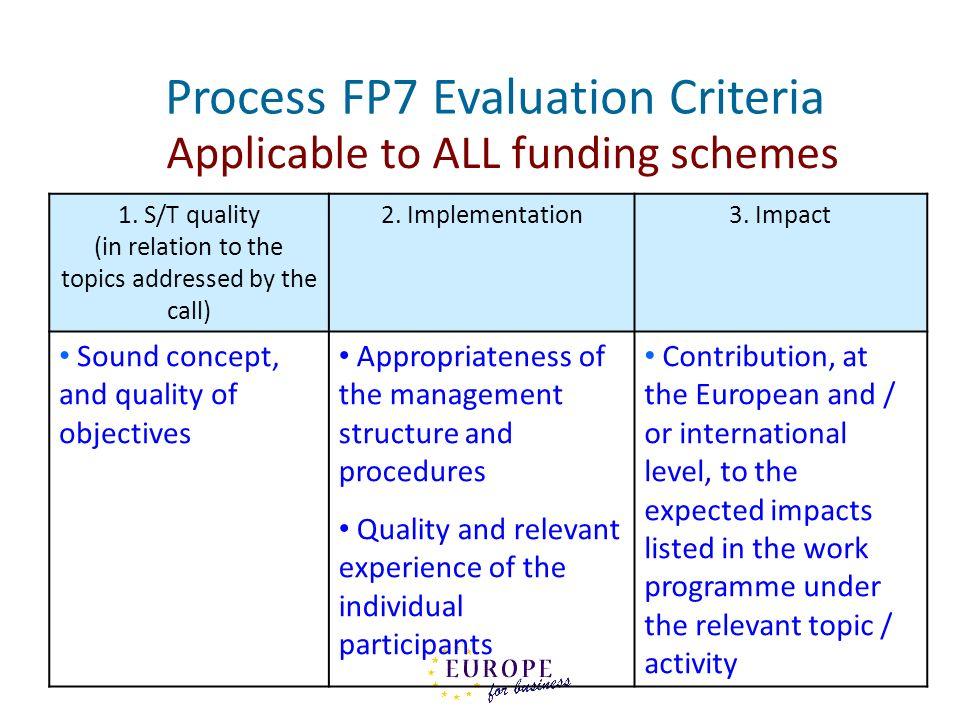 Process FP7 Evaluation Criteria