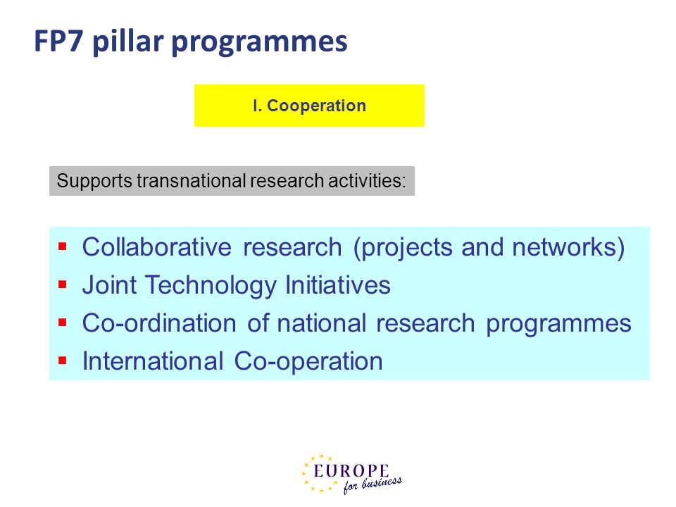 FP7 pillar programmes Collaborative research (projects and networks)