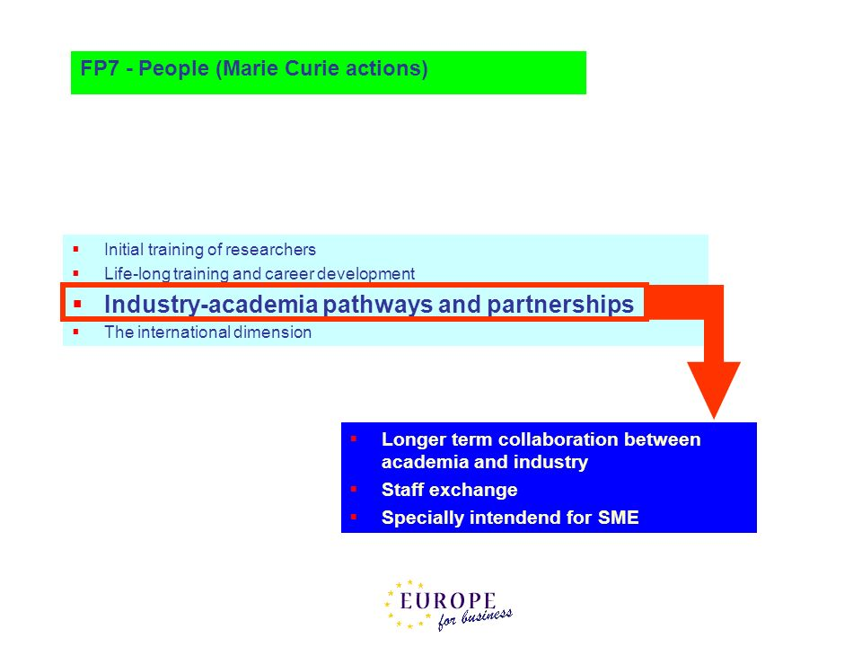 Industry-academia pathways and partnerships