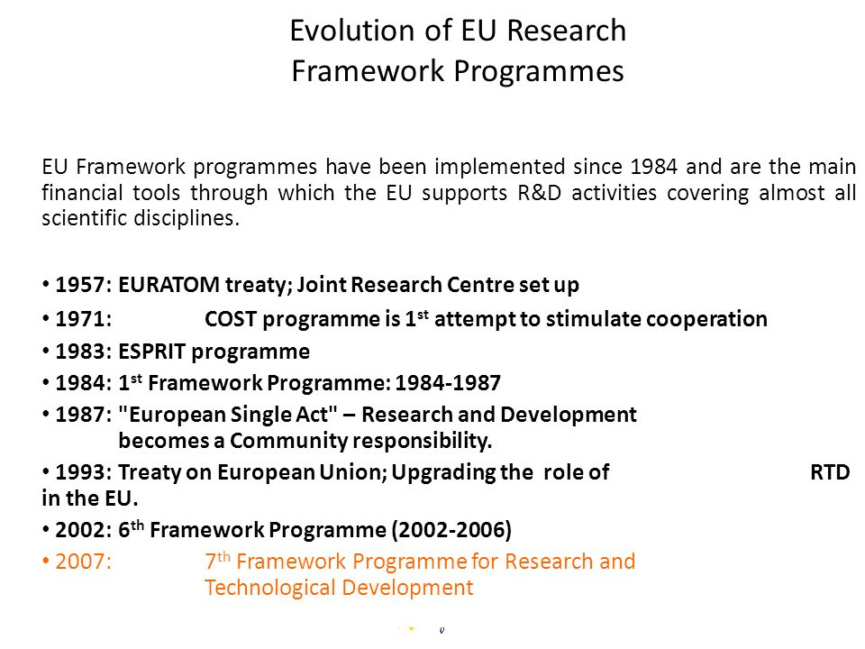 Evolution of EU Research Framework Programmes
