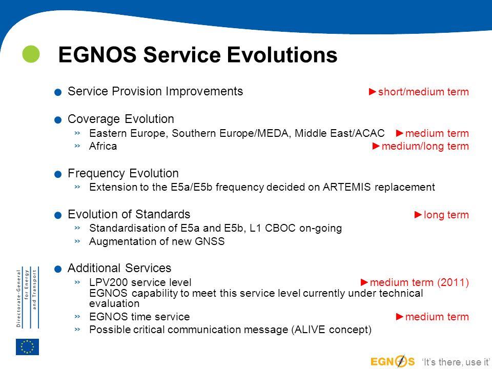 EGNOS Service Evolutions