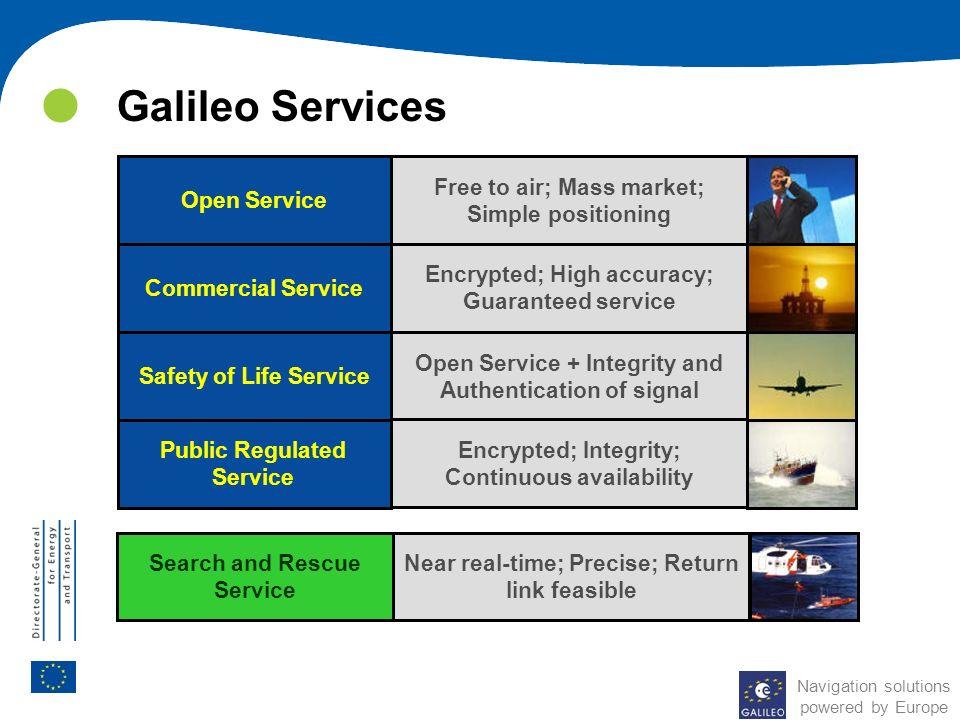 Galileo Services Open Service