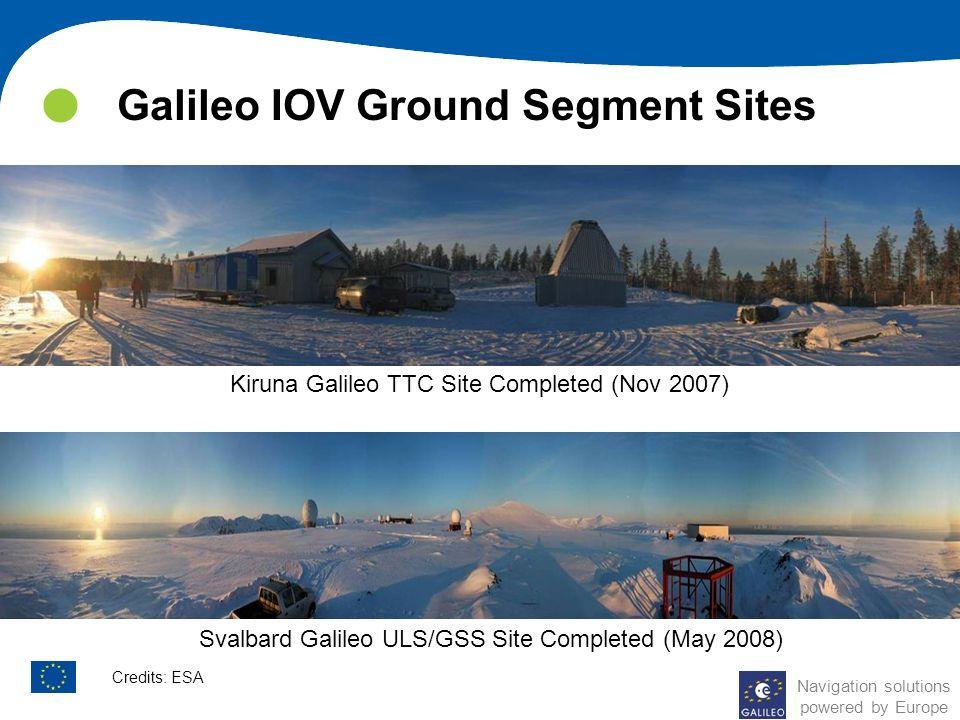 Kiruna Galileo TTC Site Completed (Nov 2007)