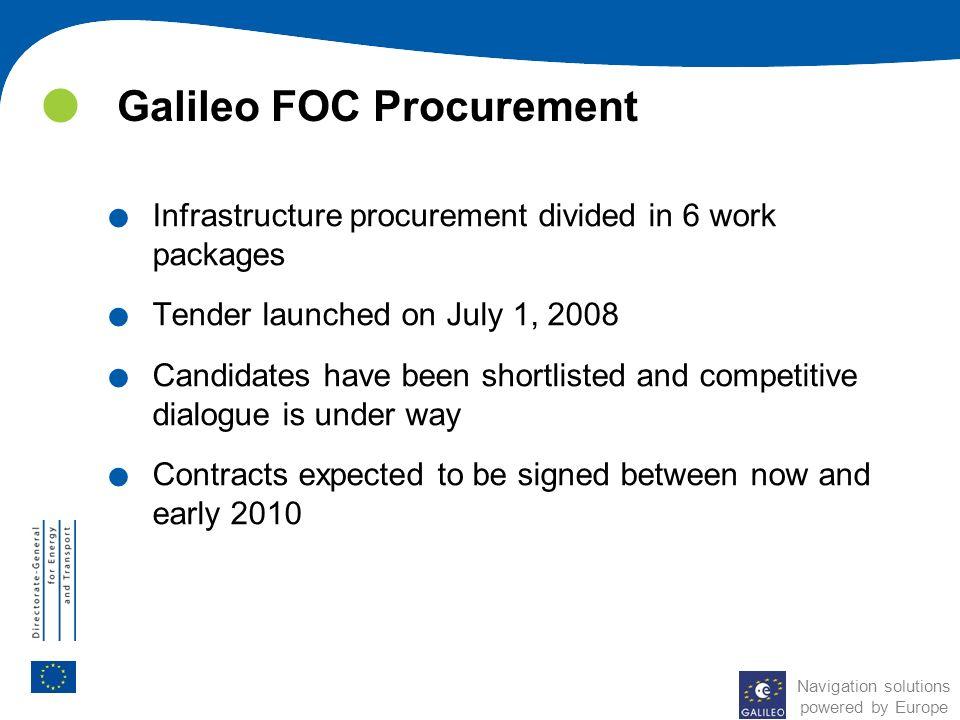 Galileo FOC Procurement