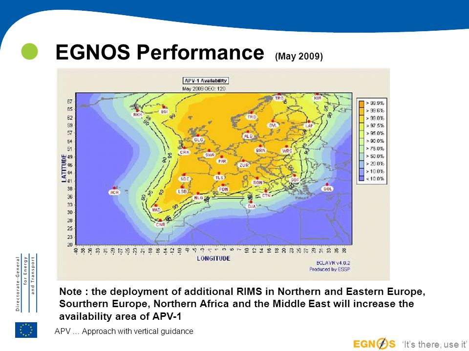 EGNOS Performance (May 2009)