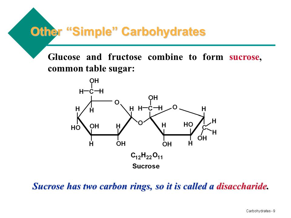 Other Simple Carbohydrates