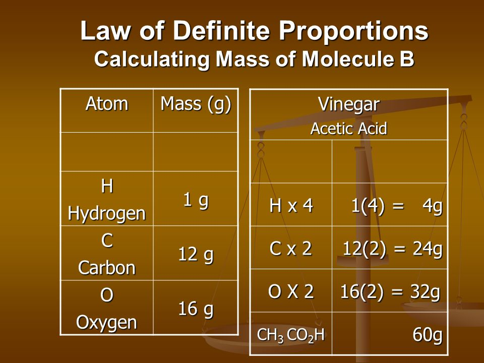 Law of Definite Proportions Calculating Mass of Molecule B