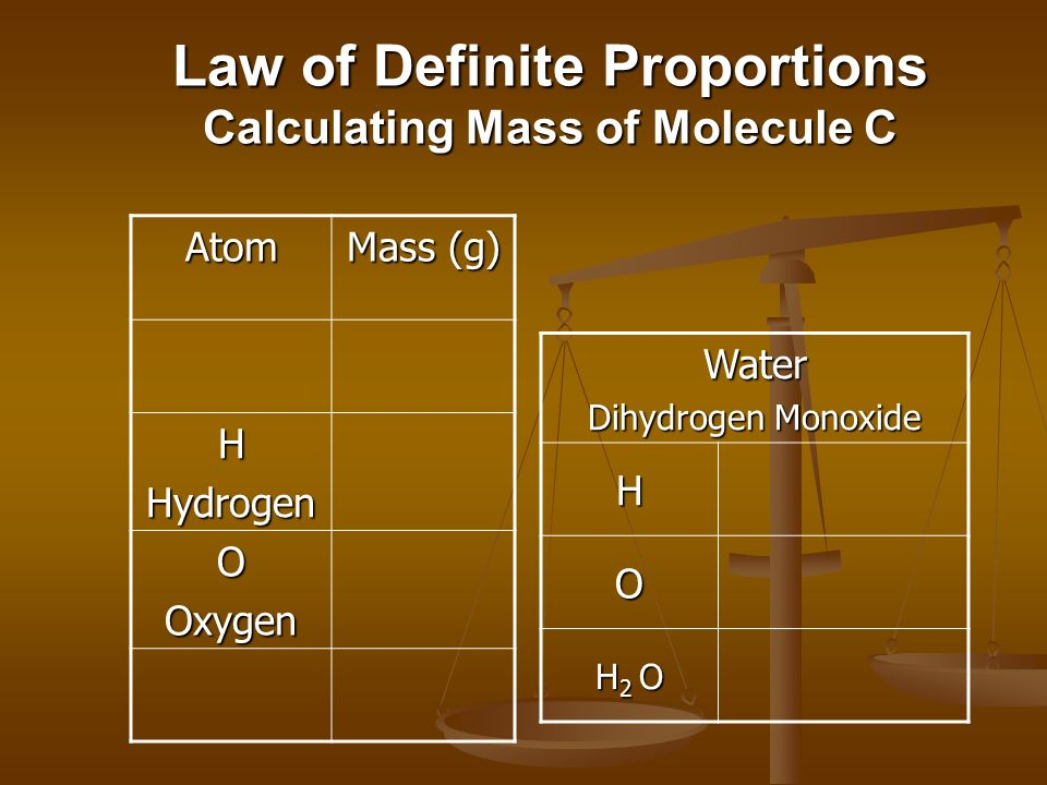 Law of Definite Proportions Calculating Mass of Molecule C