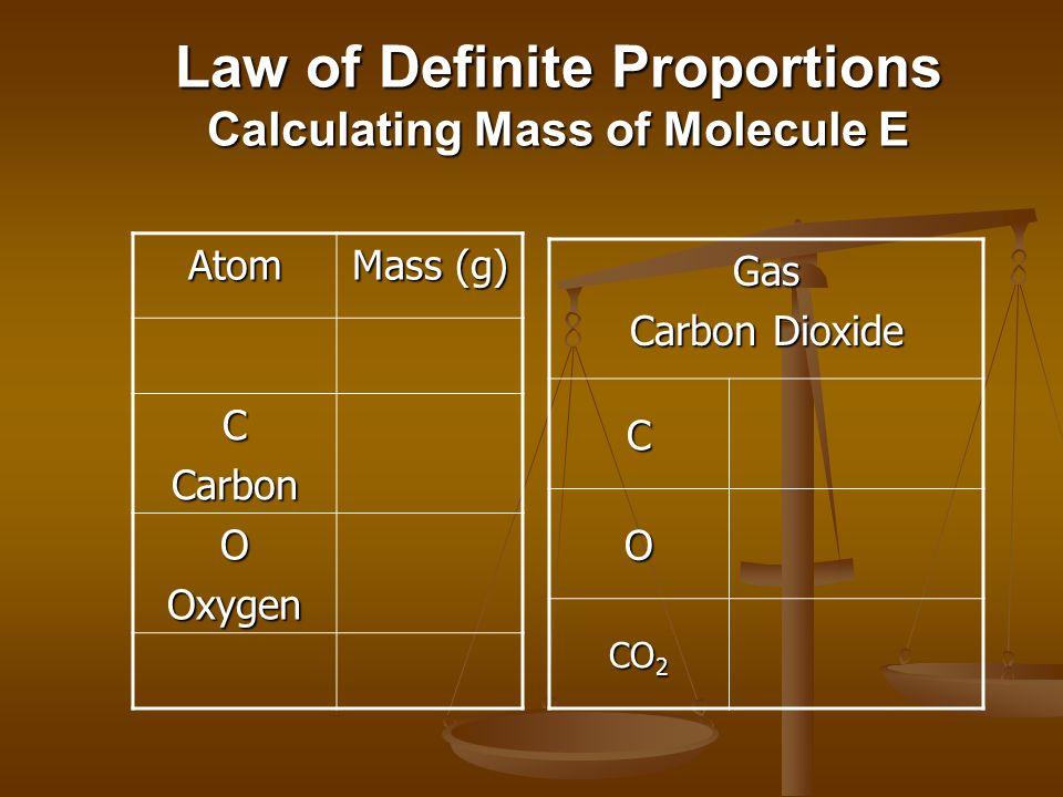 Law of Definite Proportions Calculating Mass of Molecule E