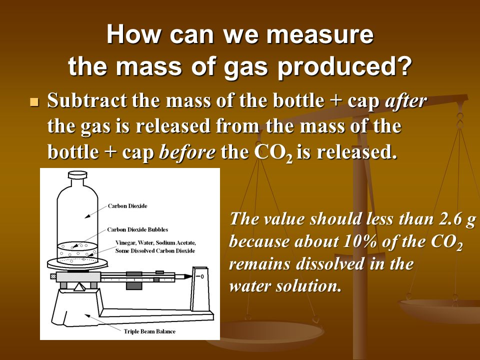 How can we measure the mass of gas produced