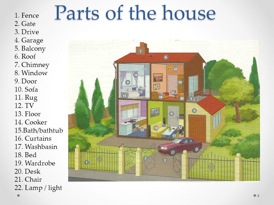 Houses Opisywanie Dom 243 W Ppt Download