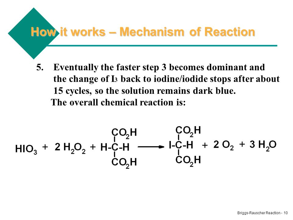 How it works – Mechanism of Reaction