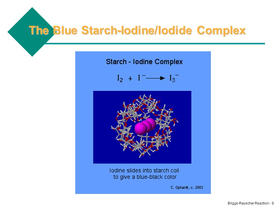 The Blue Starch-Iodine/Iodide Complex