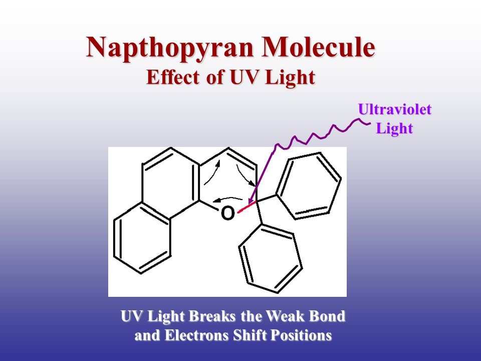 UV Light Breaks the Weak Bond and Electrons Shift Positions