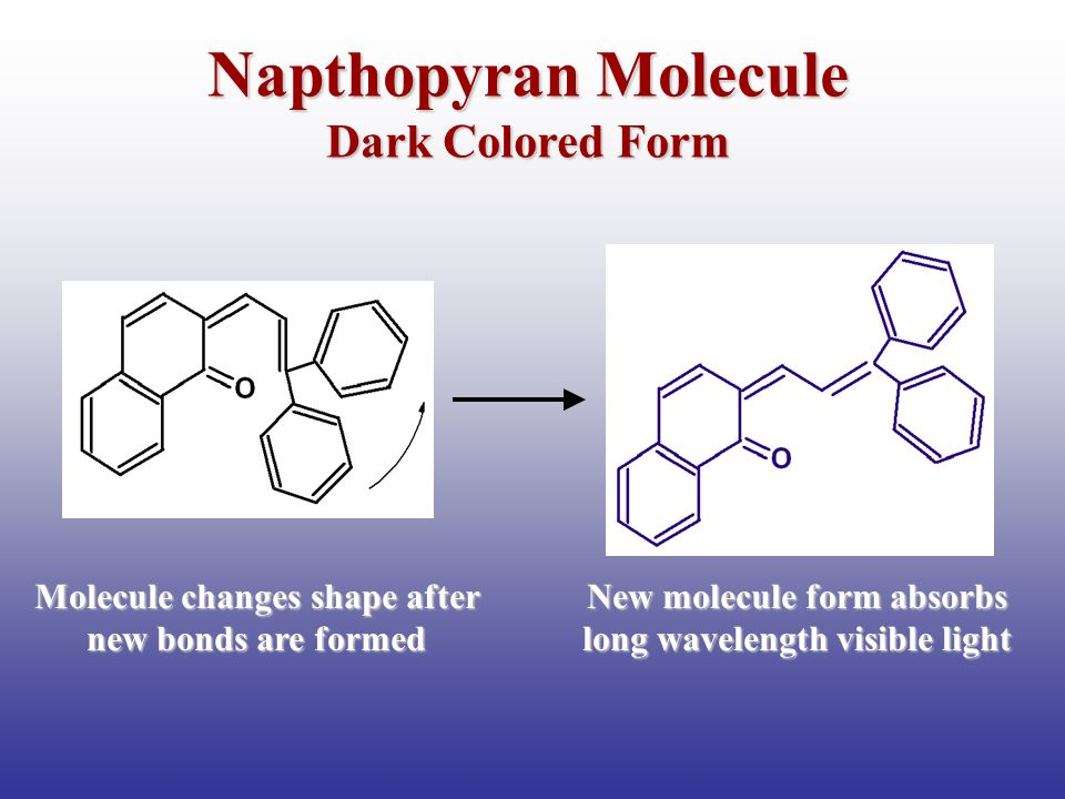 Napthopyran Molecule Dark Colored Form Molecule changes shape after