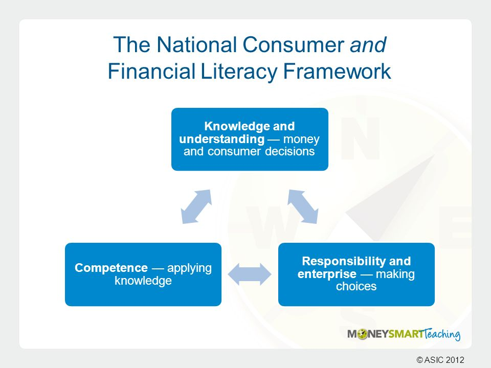 The National Consumer and Financial Literacy Framework