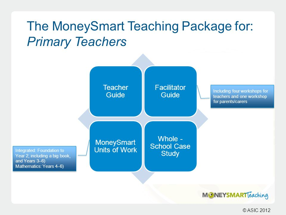 The MoneySmart Teaching Package for: Primary Teachers