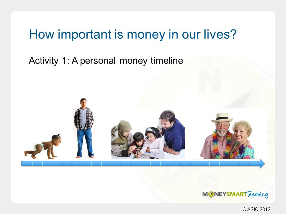 How important is money in our lives