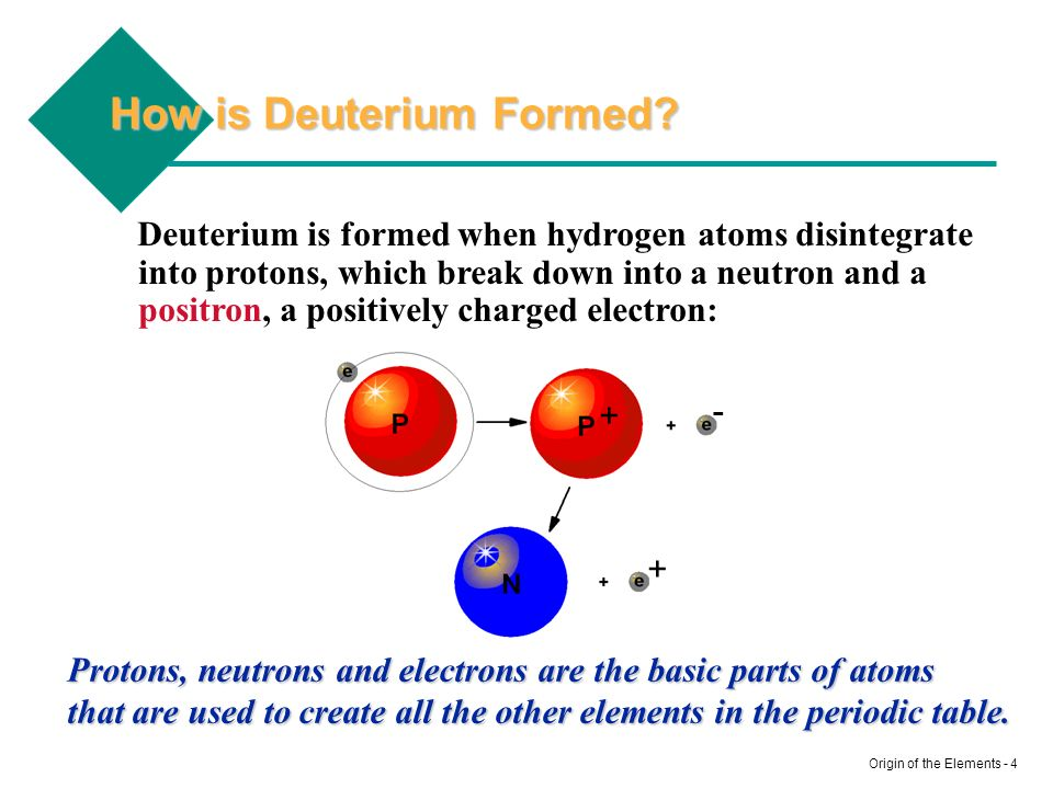 How is Deuterium Formed