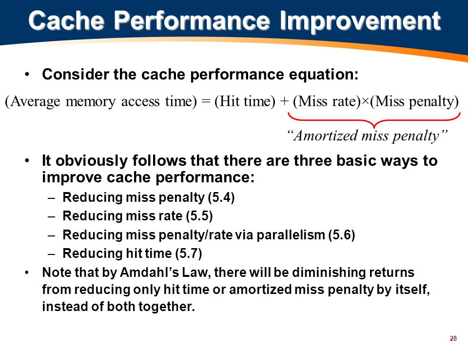 cache performance victim cache and pre fetching High performance cache architecture using victim  main cache or the victim cache by the use of a prediction scheme based on  or by fetching or writing out whole.