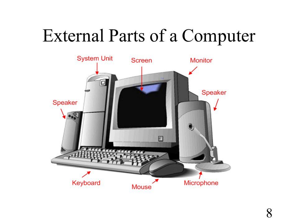 the essential parts of the computer Other parts of the computer and that was my favorite part processing occurs when ever you you put any thing on the computer and it processes it on the into the computer storage is the data that has been input into the system it might be stored without any further processing taking place.
