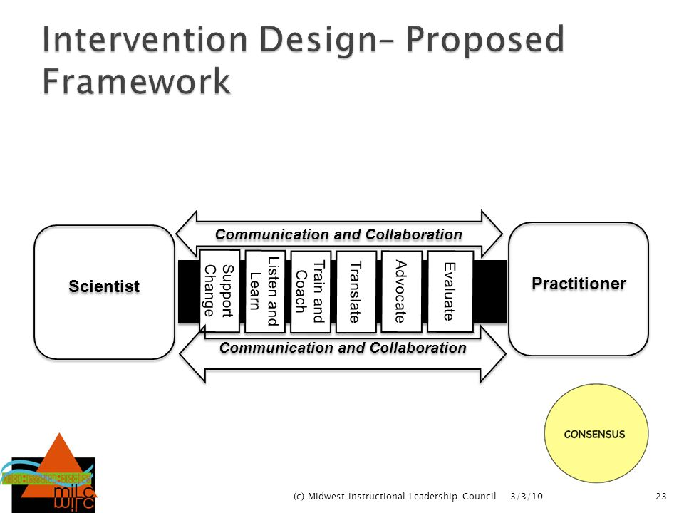 Intervention Design– Proposed Framework