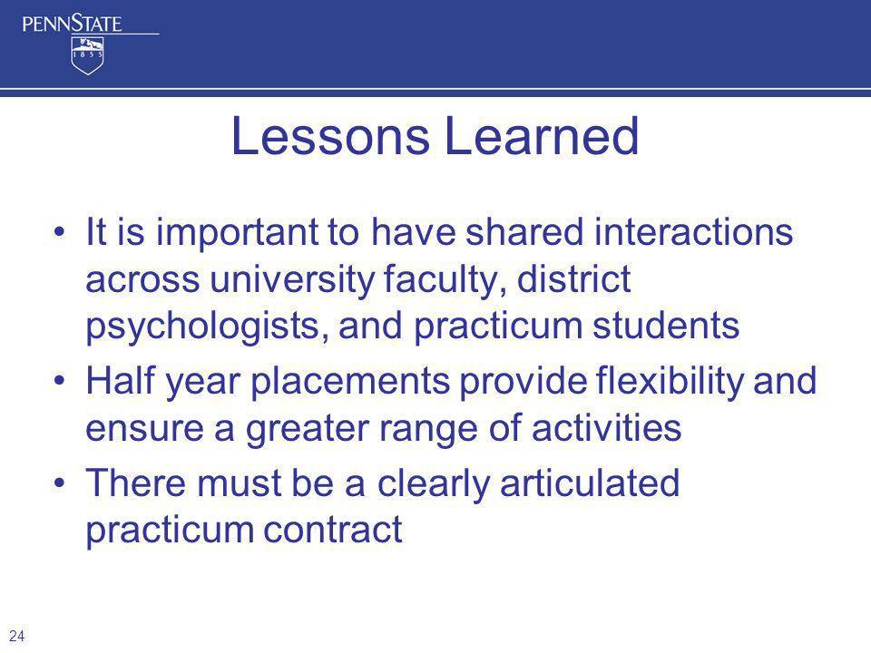 Lessons Learned It is important to have shared interactions across university faculty, district psychologists, and practicum students.