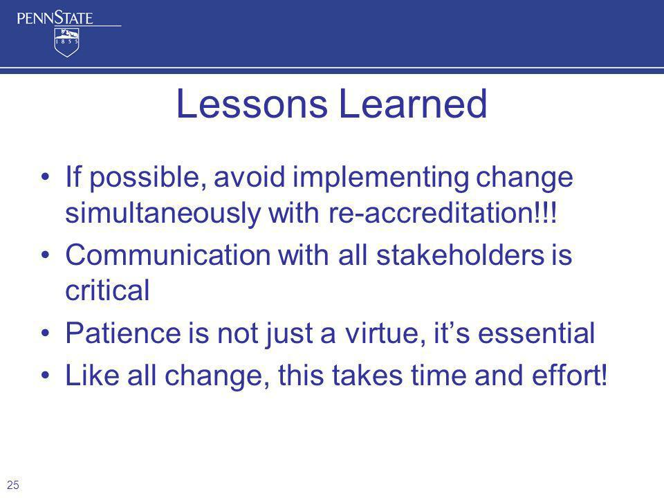 Lessons Learned If possible, avoid implementing change simultaneously with re-accreditation!!! Communication with all stakeholders is critical.