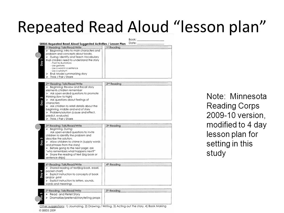 Repeated Read Aloud lesson plan