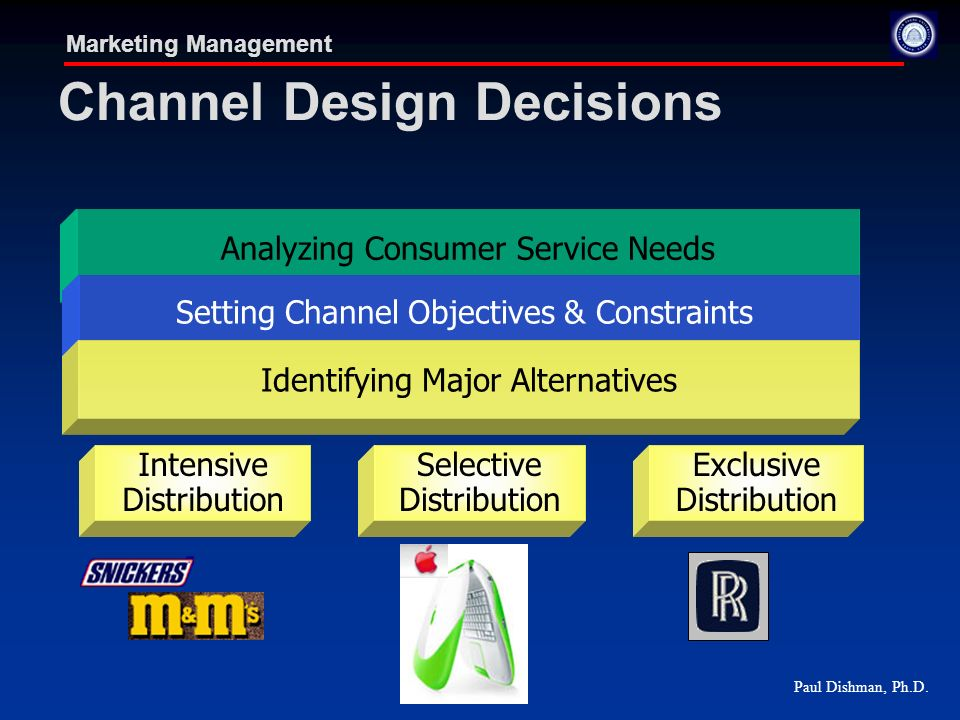 "channel design decision paradigm The 7-phase channel design paradigm from chapter 6 does not  phase 1 – "" recognizing the need to make channel design decisions."