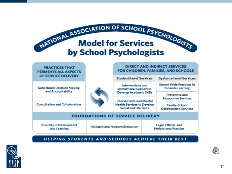 This is the final revised graphic. School psychologists