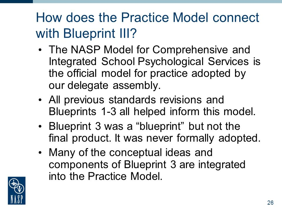 How does the Practice Model connect with Blueprint III