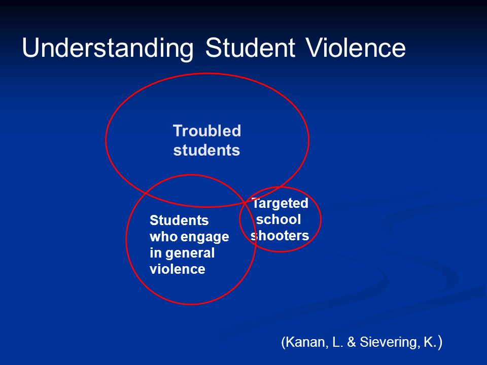 Understanding Student Violence