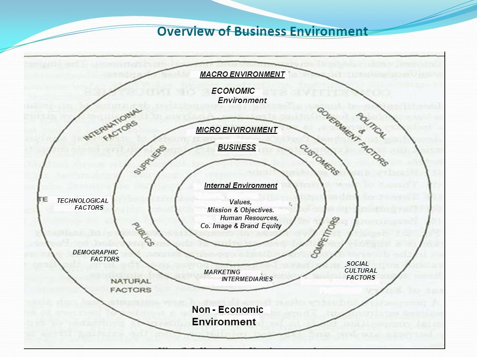 macro and micro environment toyota Strategic analysis and implementation for toyota motor company download , office technologies and so on the external analysis comes in micro and macro environment, micro such as costumers, supplies, distributers and competitors and macro such as political, economic.