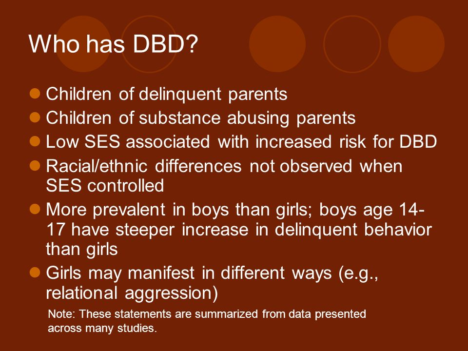 Who has DBD Children of delinquent parents