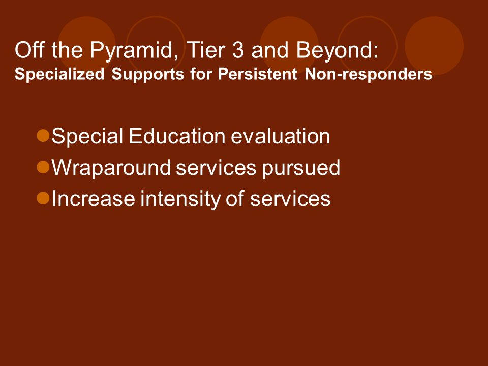 Off the Pyramid, Tier 3 and Beyond: Specialized Supports for Persistent Non-responders