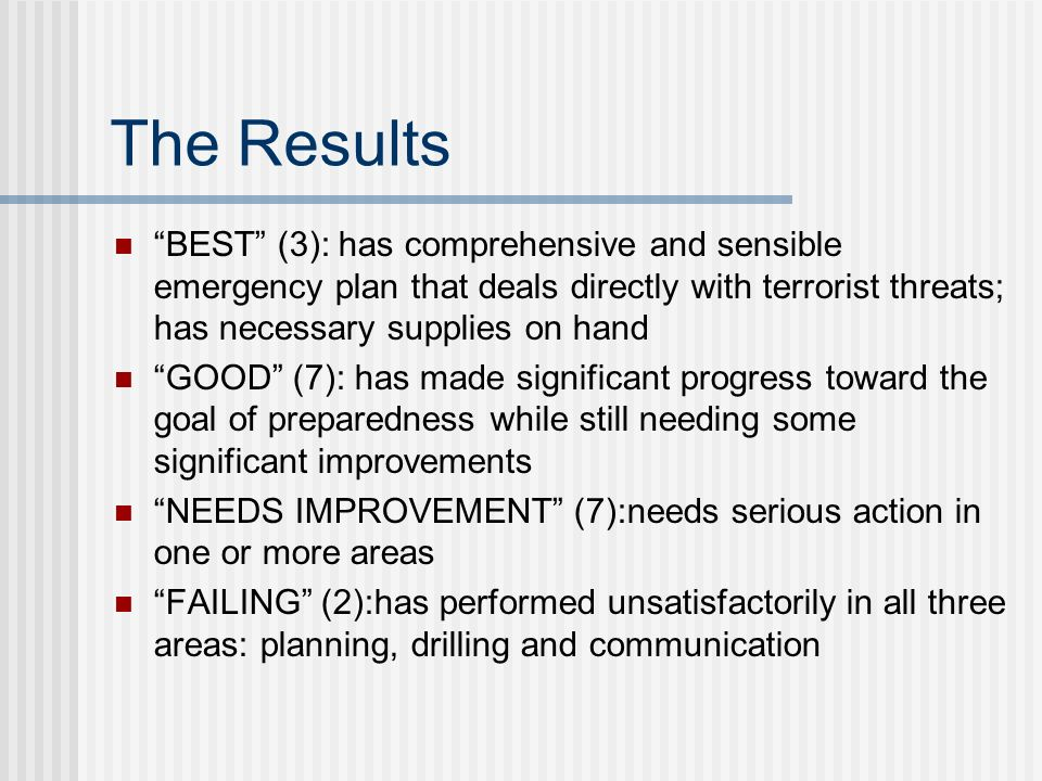 The Results BEST (3): has comprehensive and sensible emergency plan that deals directly with terrorist threats; has necessary supplies on hand.