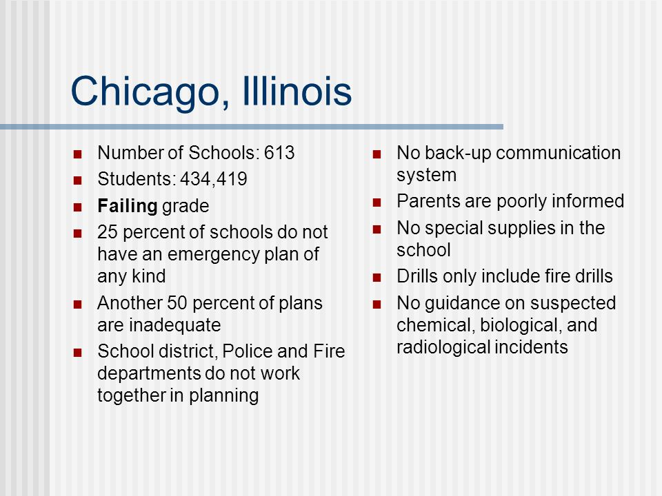 Chicago, Illinois Number of Schools: 613 Students: 434,419