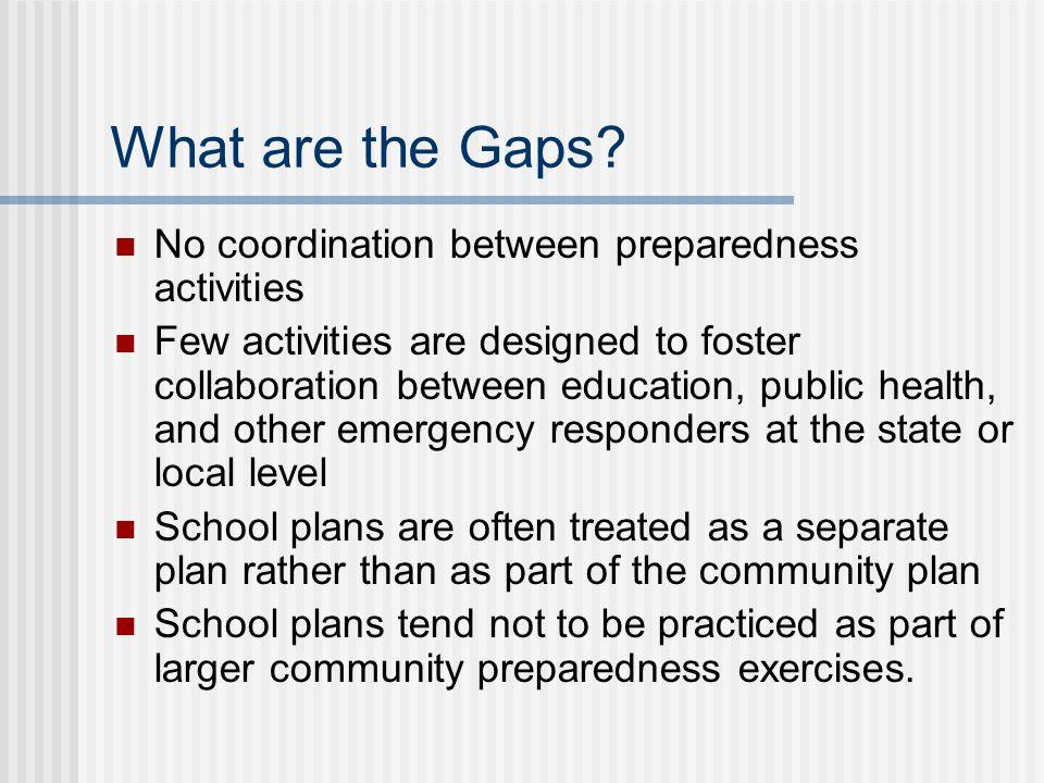 What are the Gaps No coordination between preparedness activities
