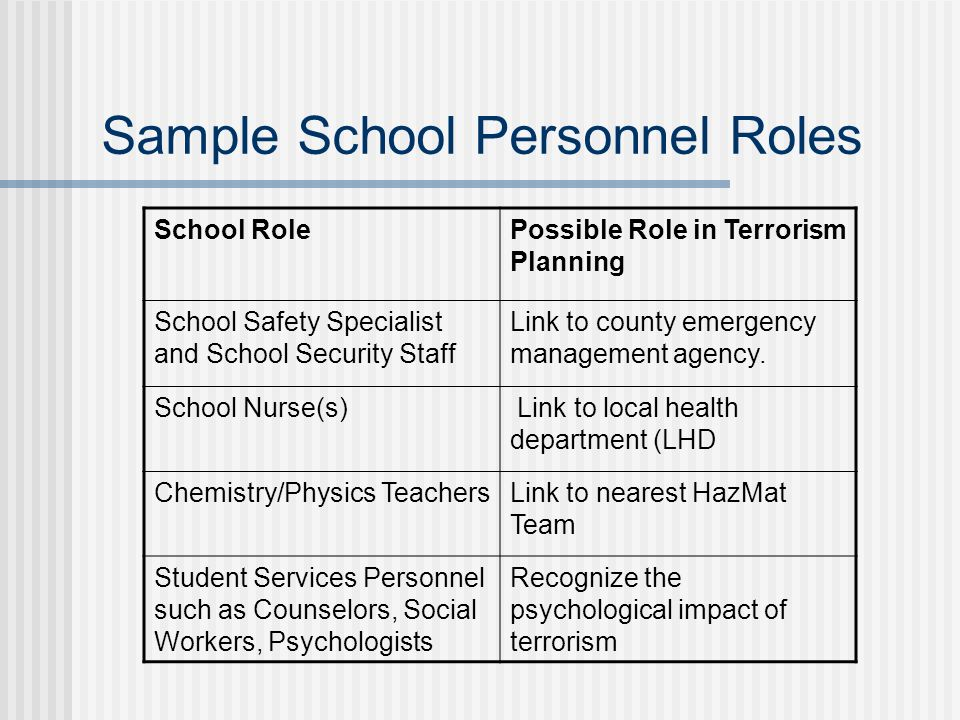 Sample School Personnel Roles
