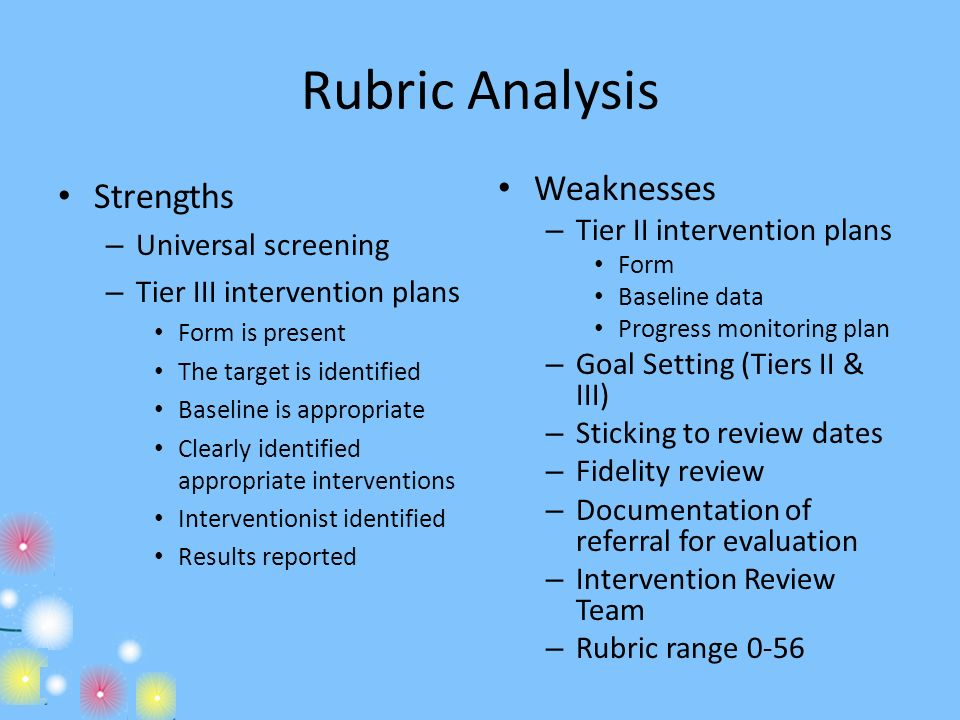 Rubric Analysis Strengths Weaknesses Tier II intervention plans