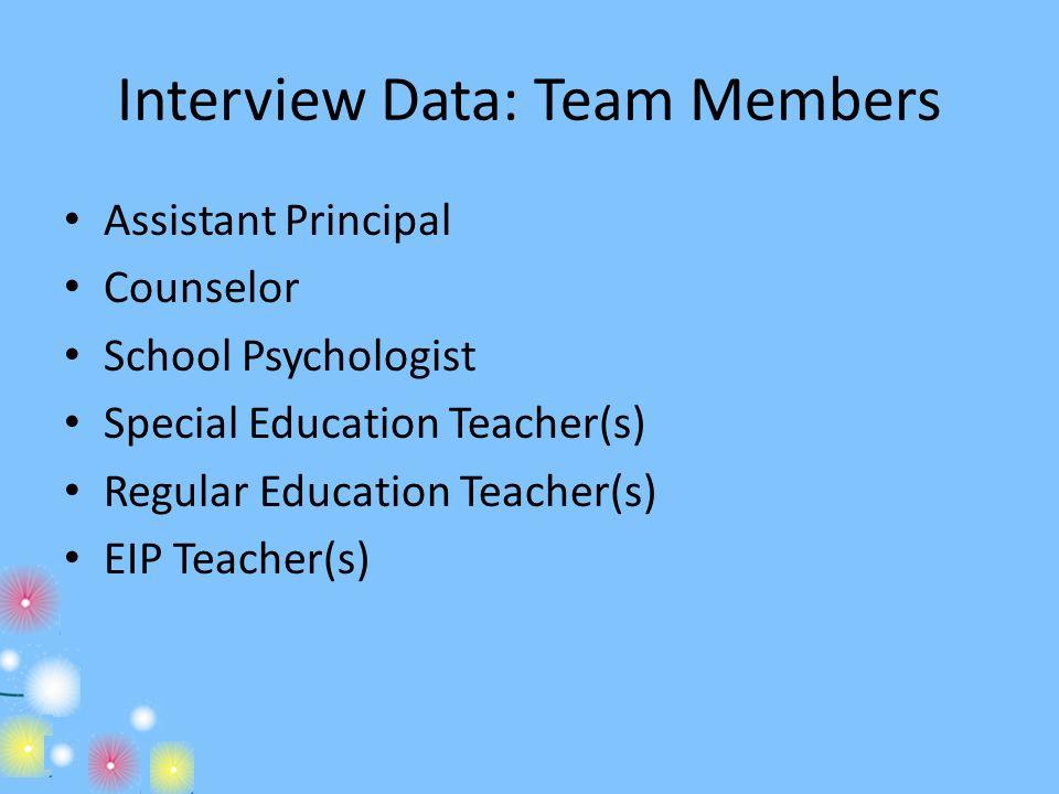Interview Data: Team Members