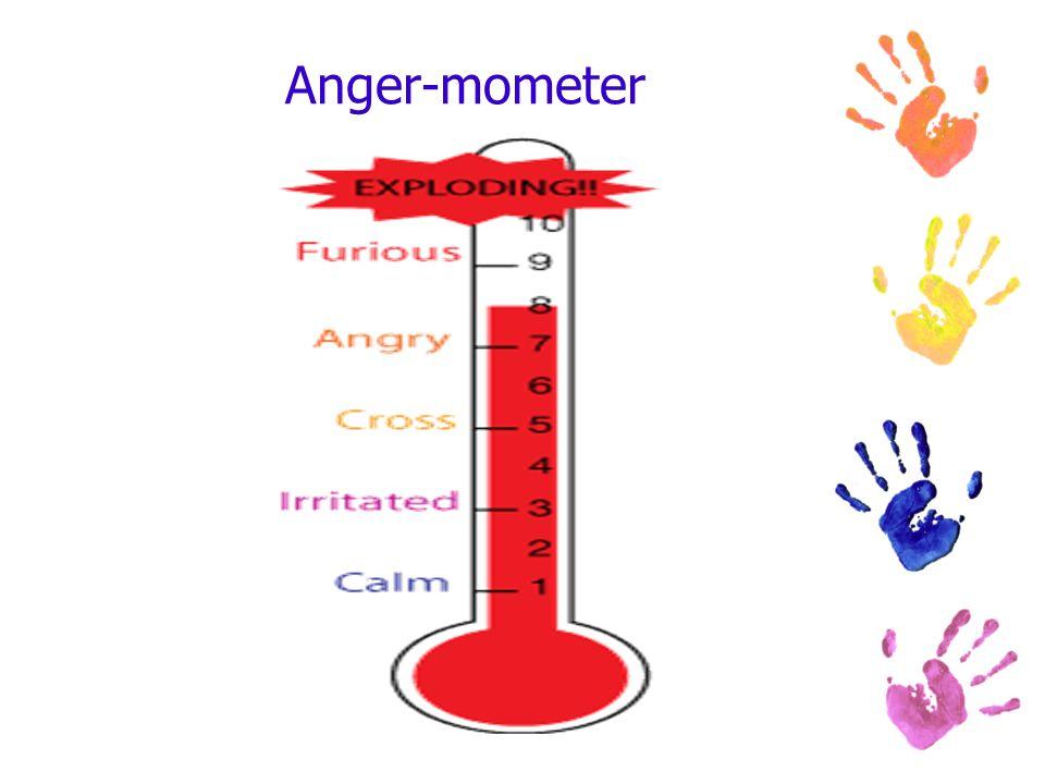 Anger-mometer